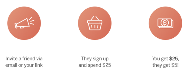 Make money by referring your friends and family to earn cash back through the Rakuten Referral bonus