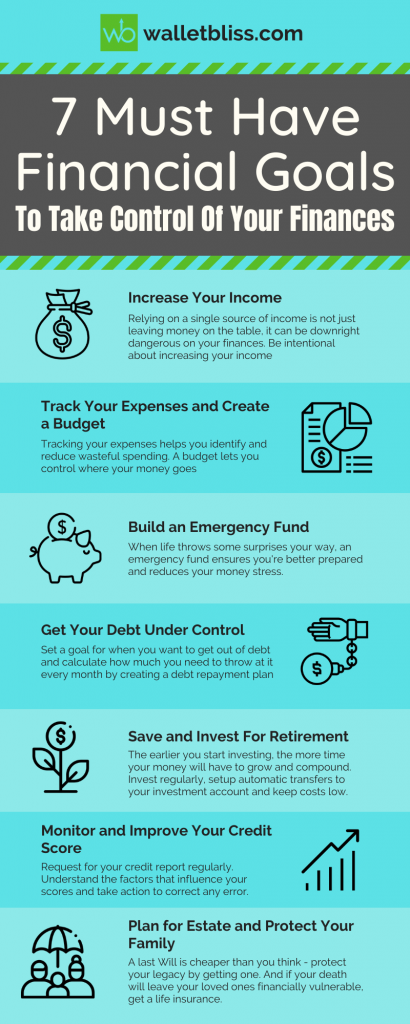 7 must have financial goals infographic to take control of your finance: increase your income, create a budget, get out of debt, build an emergency fund and so on