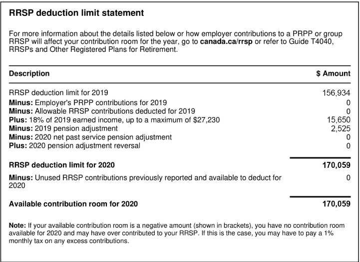 sample notice of assessment showing RRSP deduction and contribution limits