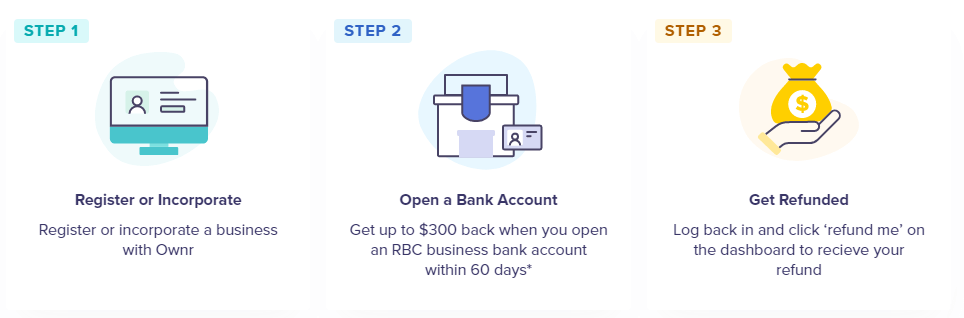 claim up to $300 back by opening an RBC business bank account.