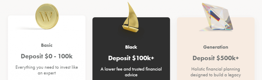 Wealthsimple Invest pricing showing basic, black and Generation.
