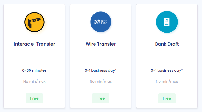 NDAX review showing the deposit and withdrawal fees